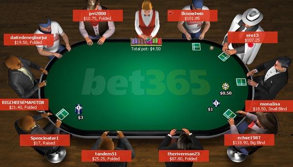 Registrate con Bet365 y recibe tu bono de bienvenida